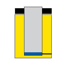 CLL-Profile