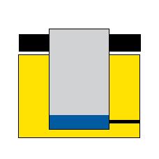 CLP-Profile